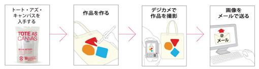 procedure_image_20131010.jpg